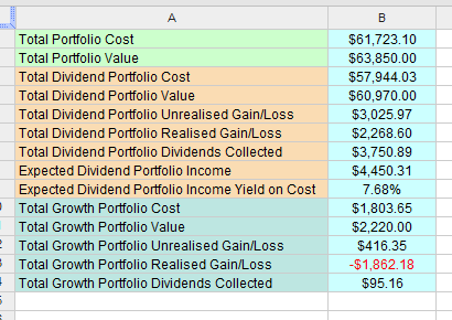Free Online Investment Stock Portfolio Tracker Spreadsheet portfolio%20summary%20review