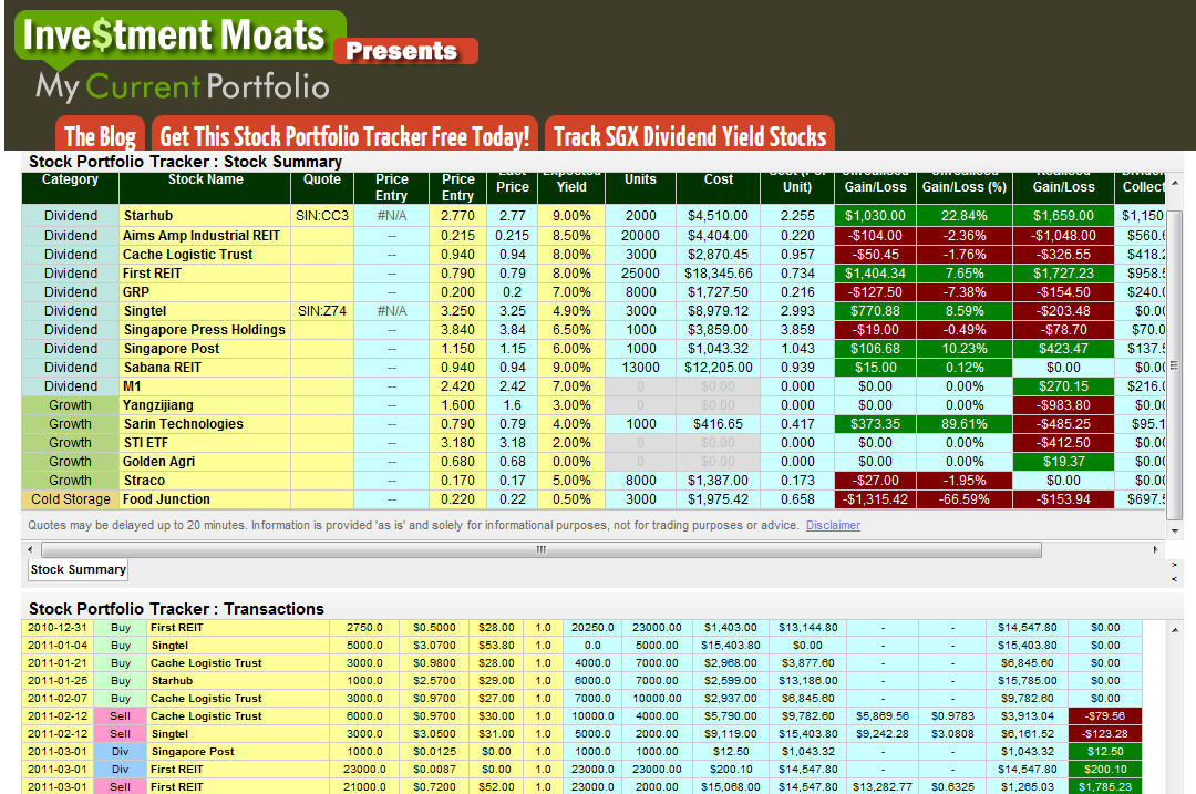 Free Online Investment Stock Portfolio Tracker Spreadsheet stockportfoliotracker